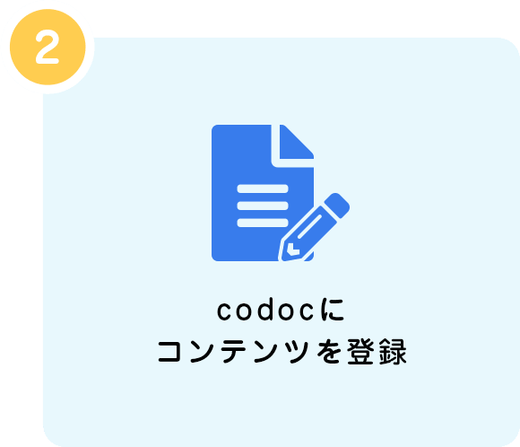 codoc